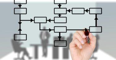 pengertian-organisasi
