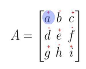 cara mencari determinan