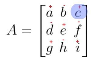 mencari determinan
