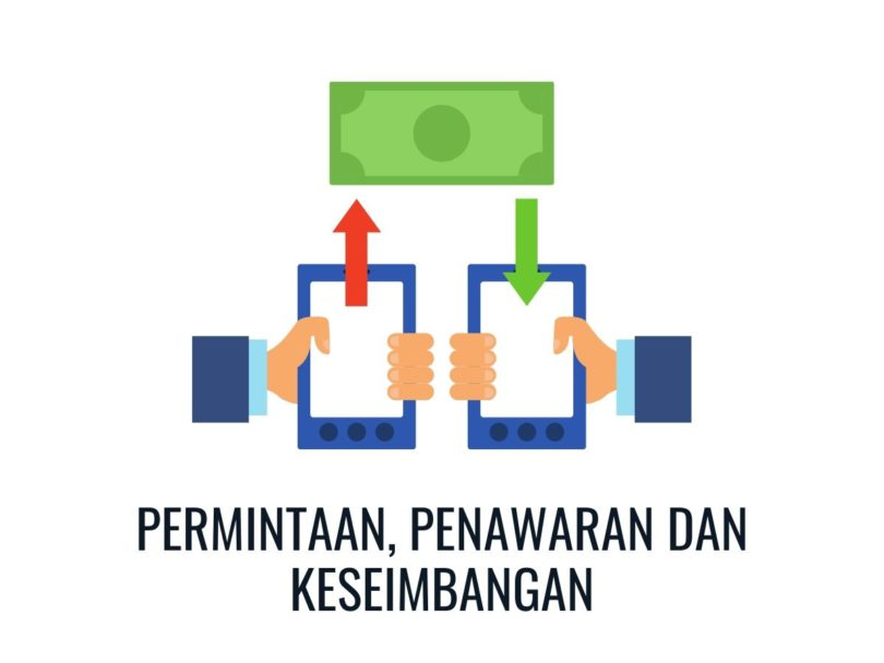 permintaan, penawaran dan keseimbangan