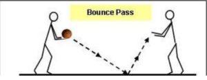bounce pass - operan memantul