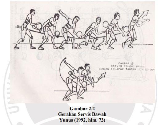 teknik servis bawah