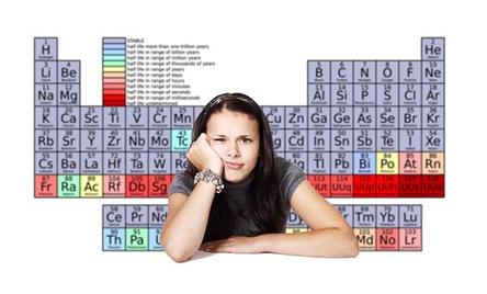 tabel periodik 2