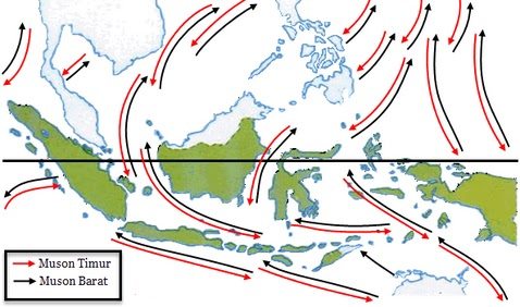 Iklim di Indonesia: Angin Muson Barat dan Angin Muson Timur (sumber: pendidikan.abi)